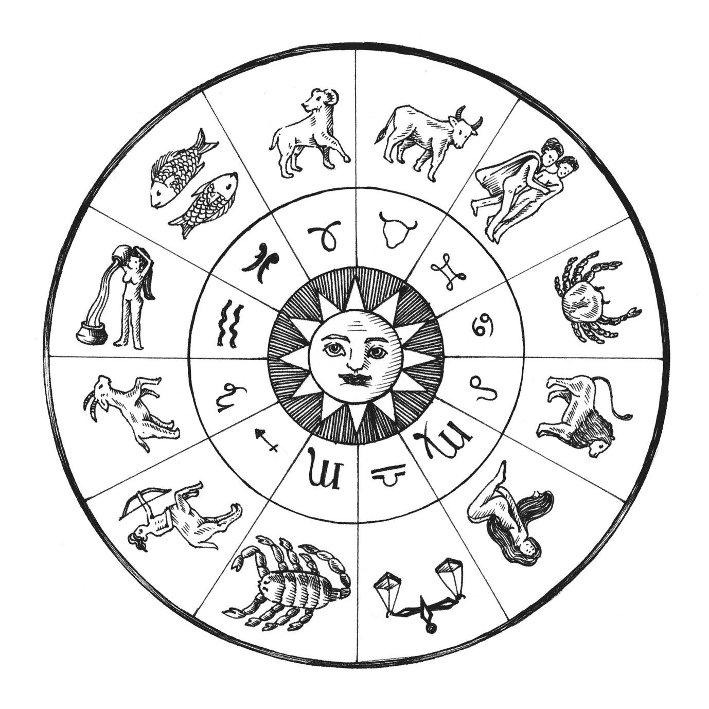 Astrologia w medycynie i filozofii chińskiej. znaki zodiaku na rycinie.