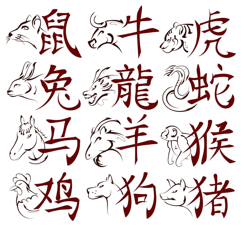 Znaki Zodiaku Kiedy Q Housepl