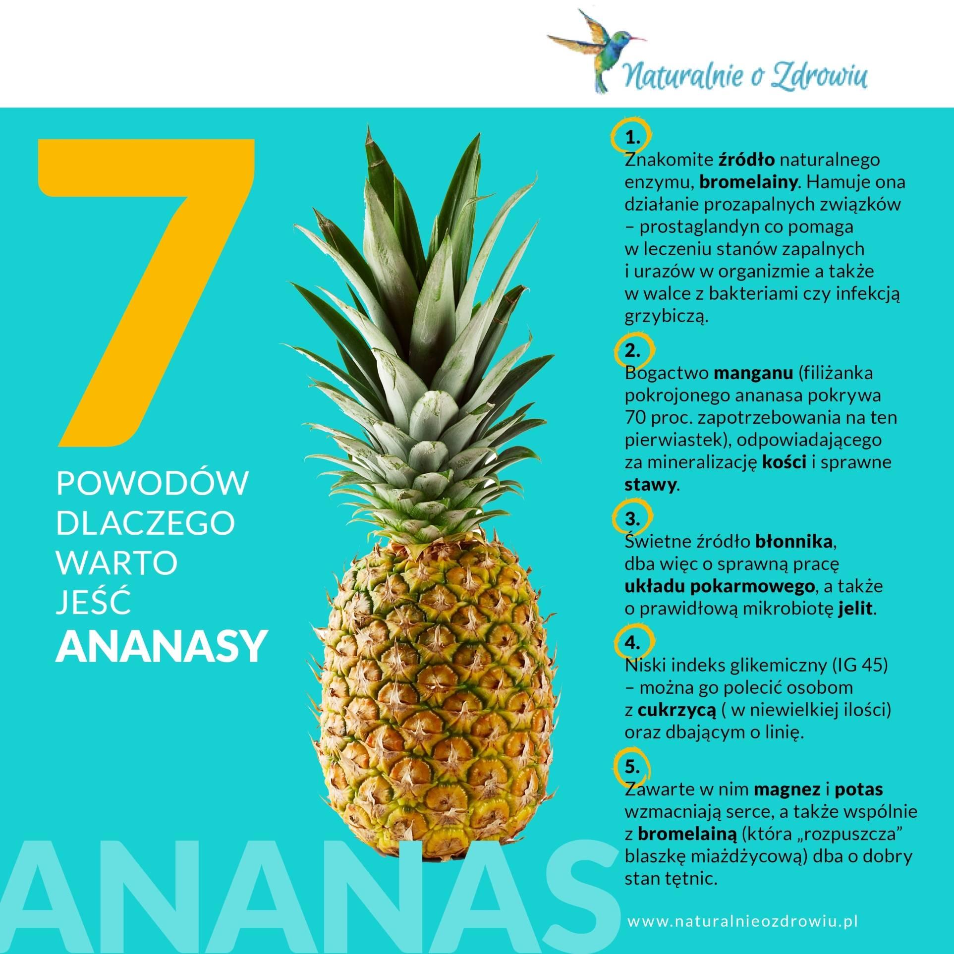 Dlaczego warto jeść ananasa?