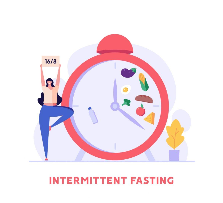 Intermittent fasting - na czym polega dieta IF, czyli post przerywany? Grafika przedstawiająca kobietę w pozycji drzewa obok wielkiego minutnika, na którym widnieje schemat diety IF - 8 h okienka żywieniowego i 16 godzin postu.