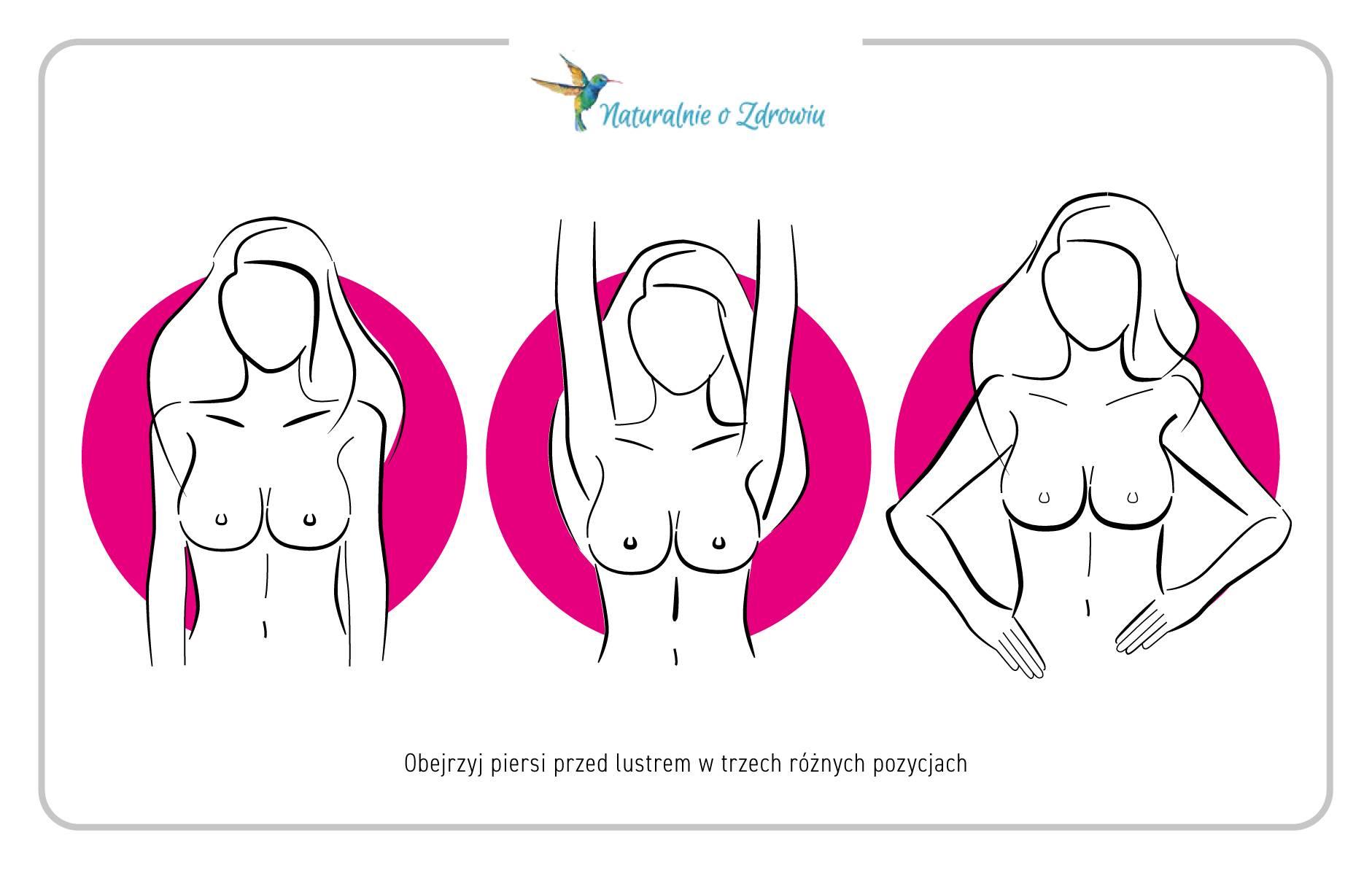 Samobadanie piersi - jak to robić? Infografika.