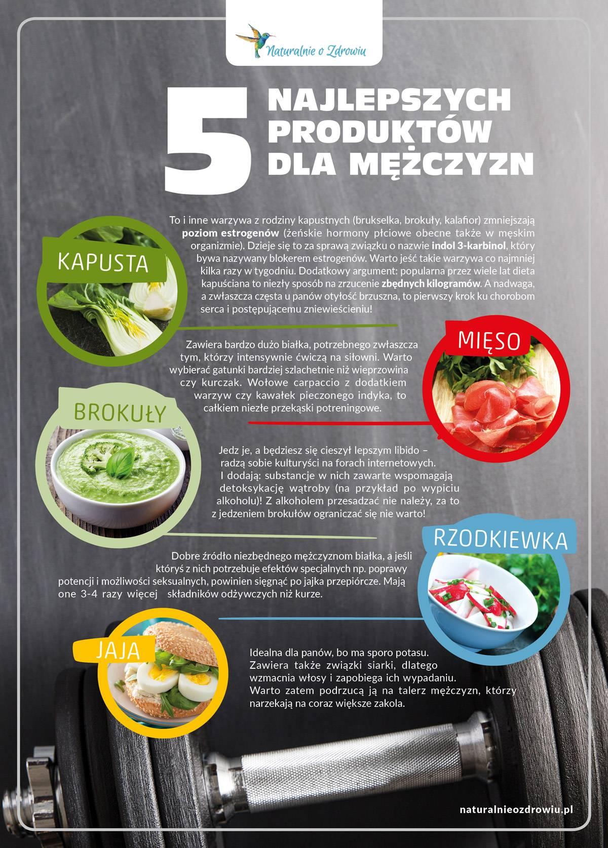 Najlepsze produkty żywnościowe dla mężczyzn.