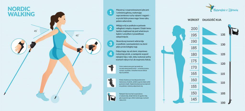 Jak poprawnie ćwiczyć nordic walking?