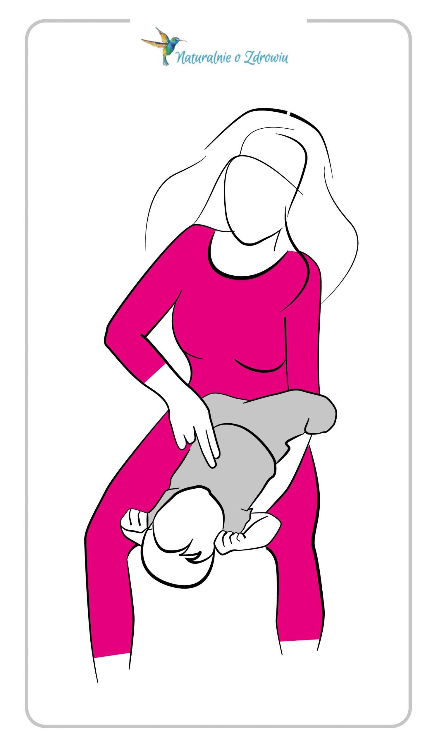 Zakrztuszenie u niemowlaka - co robić, gdy dziecko przestanie oddychać? Infografika przedstawiająca pierwszą pomoc.