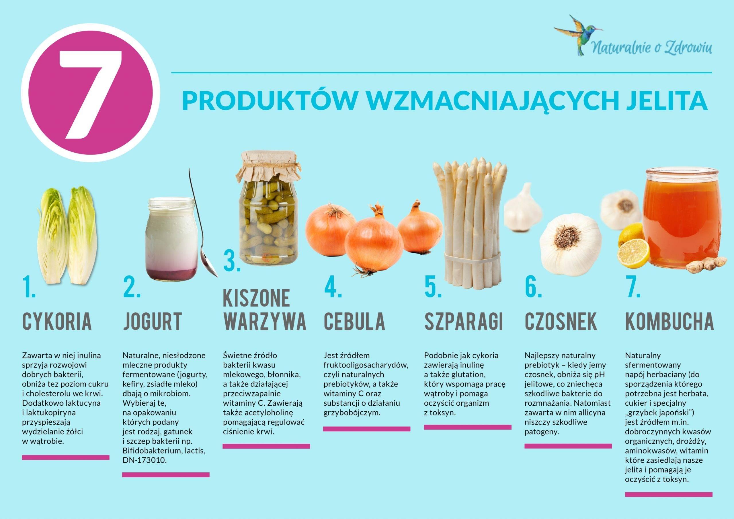 7 produktów wzmacniających jelita.
