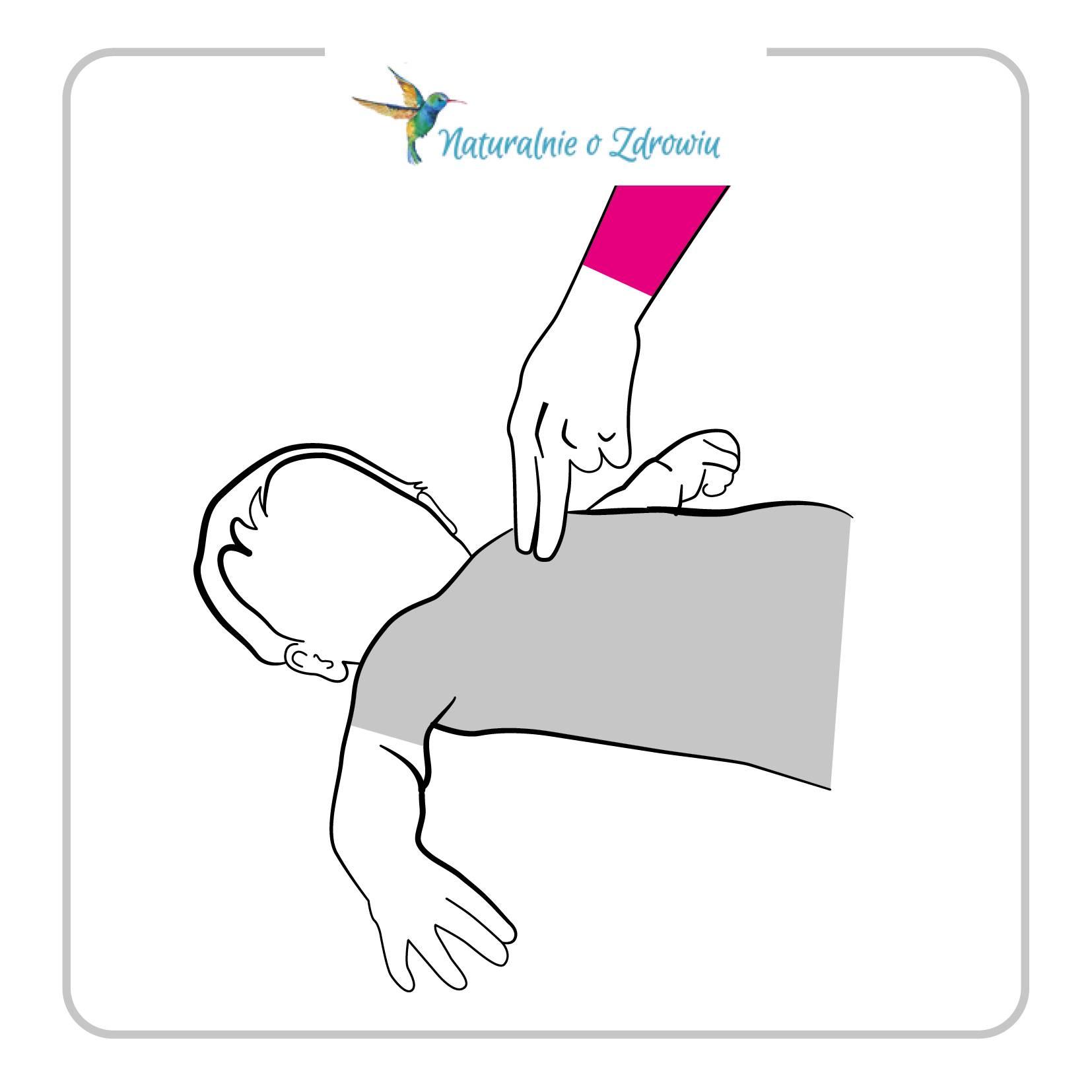 RKO u niemowląt - jak wykonać resuscytację u niemowlaka? Infografika - uciśnij 2 palcami klatkę piersiową.