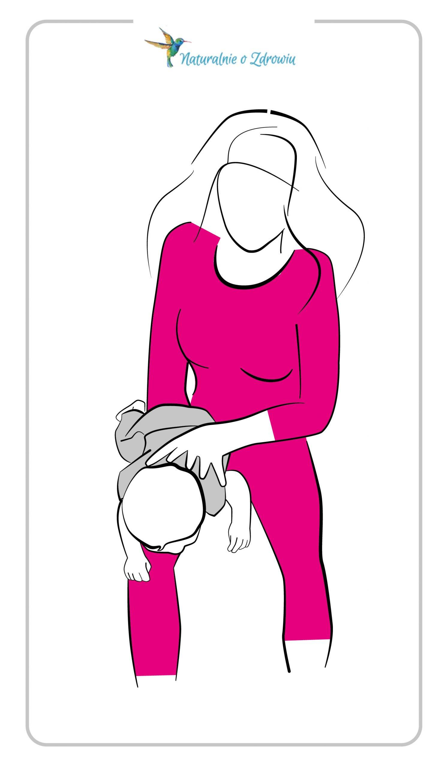 Zakrztuszenie niemowlaka - jak postępować? Pierwsza pomoc - infografika.