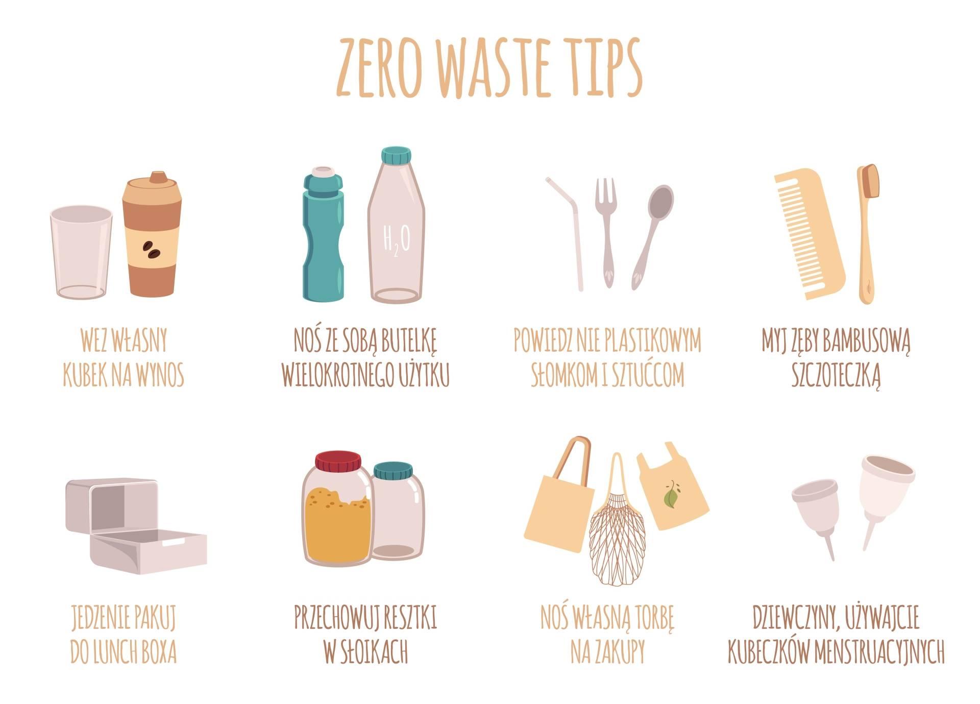 Zasady zero waste - infografika.